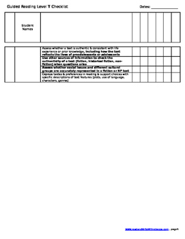 Fifth Grade Reading Checklists- Level P-V (Bundle)