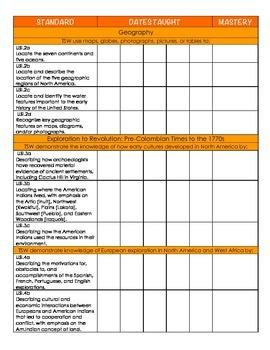 U.S. History to 1865 VA SOL Checklist