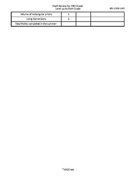Fifth Grade Review Tracker