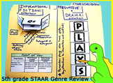5th Grade Reading STAAR Interactive Genre Review Folder