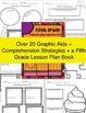 Fifth Grade SUPER Bundle! ~ Lesson Plans, ELA Activities,