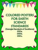 S5E1a. b. c. 5th Grade Georgia Earth Science Colored Posters