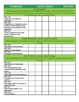 Fifth Grade Science VA SOL Checklist
