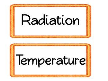 Fifth Grade Science Vocabulary Cards