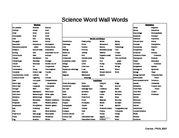 Fifth Grade Science Vocabulary Words by Charlton in Charge | TpT