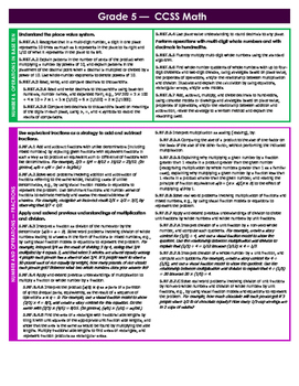 Fifth Grade Single Page Common Core Standards