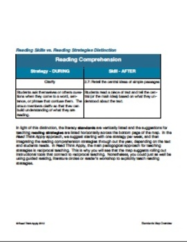 Fifth Grade Standards Maps-California Literacy Standards with Common Core Links