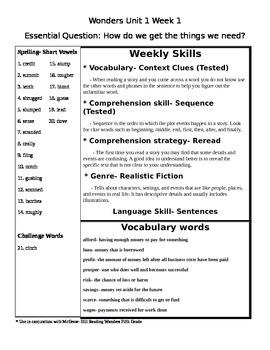 Fifth Grade Study Guide Unit 1 Week 1 McGraw Hill Wonders