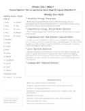Fifth Grade Study Guide Unit 1 Week 3 McGraw Hill Wonders