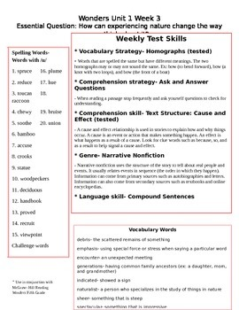 Fifth Grade Study Guide Unit 1 Week 3 McGraw Hill Wonders (beyond level words)