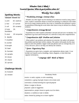 Fifth Grade Study Guide Unit 2 Week 1 McGraw Hill Wonders