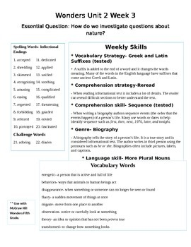 Fifth Grade Study Guide Unit 2 Week 3 McGraw Hill Wonders (beyond level words)