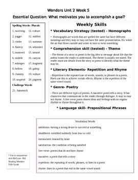 Fifth Grade Study Guide Unit 2 Week 5 McGraw Hill Wonders (beyond level words)