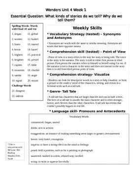 Fifth Grade Study Guide Unit 4 Week 1 McGraw Hill Wonders