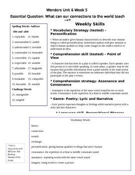 Fifth Grade Unit 6 Week 5 Study Guide McGraw Hill Wonders