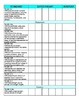 Fifth Grade VA SOL Math Checklist