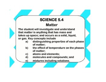 Fifth Grade Virginia Science Standards of Learning Posters for Classroom Display