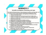 Fifth Grade Virginia Science Standards of Learning Posters
