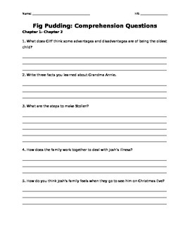 Fig Pudding Comprehension Questions
