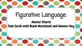 Figuartive Language Bundle