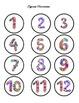 Figuras Numericas