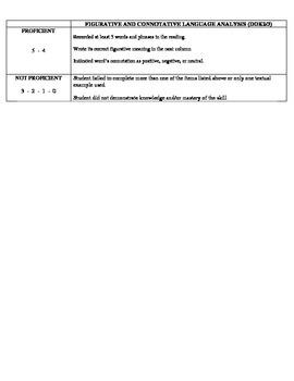 Figurative & Connotative Language CCSS RL.9-10.4