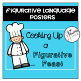 Figurative Feast Posters