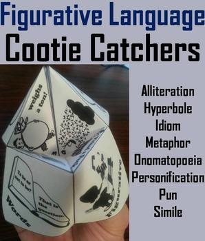 Figurative Language Foldable: Idiom, Simile, Pun, Metaphor, Hyperbole, etc.