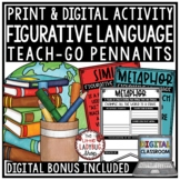 Figurative Language Activities & Figurative Language Poste