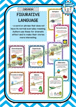 Back To School - Figurative Language - 9 Posters