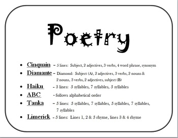 Figurative Language AND Poetry Displays