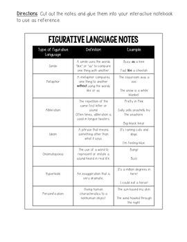 Figurative Language Activities
