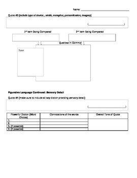 Figurative Language Analysis Organizer