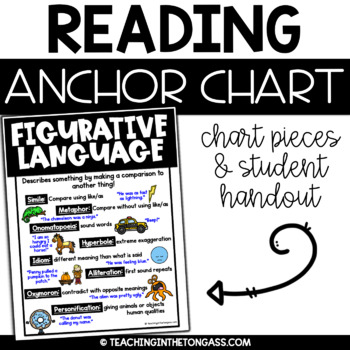 Figurative Language Reading Anchor Chart