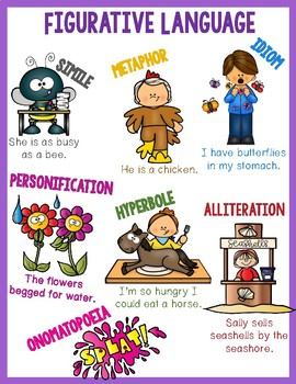 Figurative Language Anchor Chart (Posters)