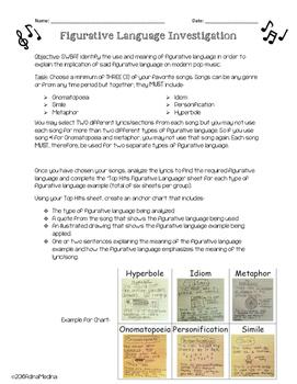 Figurative Language Anchor Chart Project