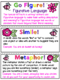 Poetry! Figurative Language Set {Anchor Charts,Make a Book Kit, Teacher's Tools}