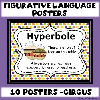 Figurative Language Posters Circus Theme
