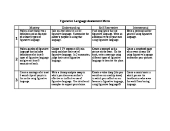 Figurative Language Assessment Menu for High School
