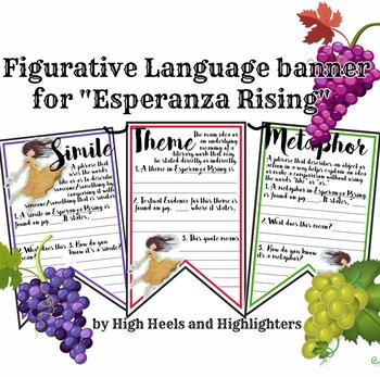 Figurative Language Banner for Esperanza Rising