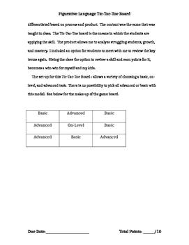 Figurative Language Board