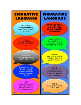 Figurative Language Bookmark