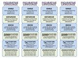 Figurative Language Bookmark (Study Guide)