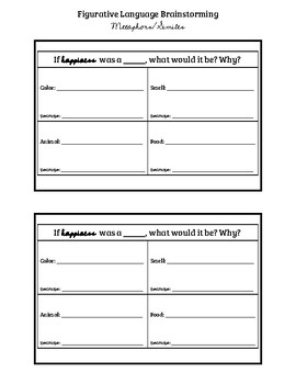 Figurative Language Brainstorm Graphic Organizer
