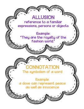 Figurative Language Bubbles
