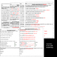 Figurative Language Bulletin Board Bundle- Task cards, not