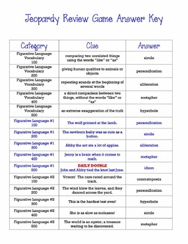 Figurative Language Bundle (Posters, Jeopardy Review Game, Practice Sheet)