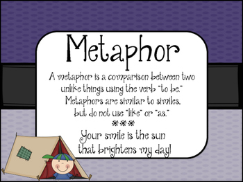 Figurative Language -CAMP Theme- Posters