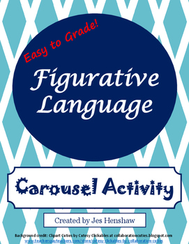 Figurative Language Review CAROUSEL ACTIVITY