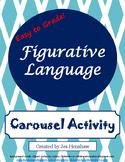 Figurative Language Review CAROUSEL ACTIVITY